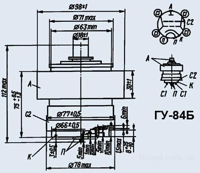 ГУ-84Б