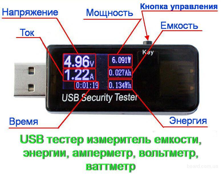 USB тестер измеритель емкости, энергии, амперметр, вольтметр, ваттметр