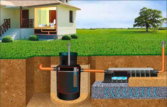 сдача в эксплуатацию наружных водопроводных и канализационных сетей, сдача в эксплуатацию электросетей