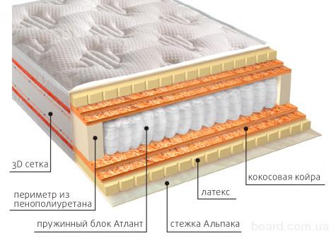 Ортопедические матрасы в Красноперекопске.