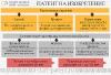 """Получение патента на изобретение в России от """"Старт-Патент"""""""