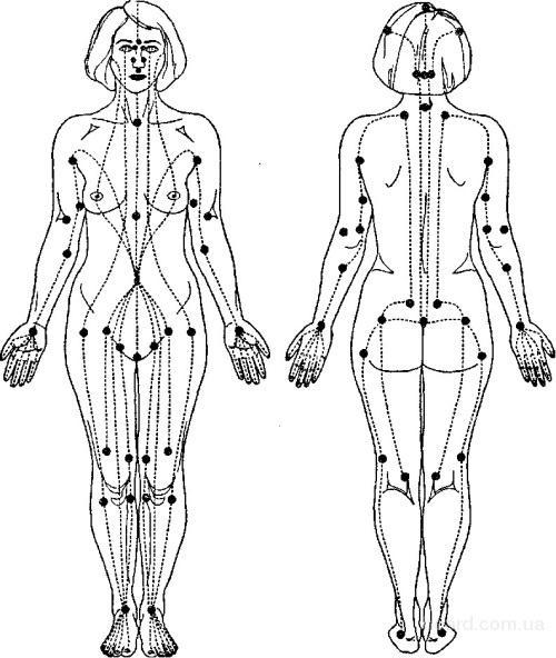 Контактный энергетический массаж с дыханием