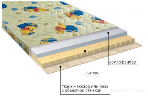 Серия детских матрасов по оптовым ценам в Крыму