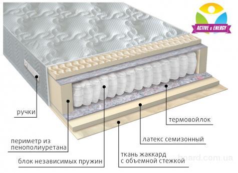 Крупная оптовая база ортопедических матрасов  серии комфорт