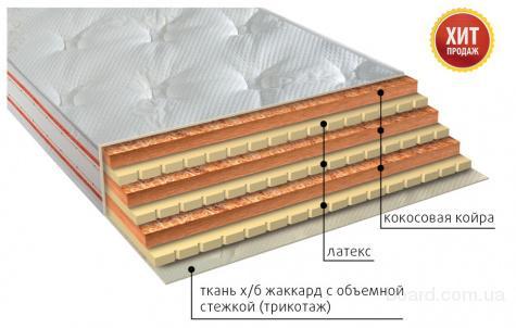 Предлагаем ортопедические матрасы серии люкс со склада в Крыму
