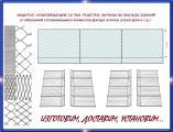 Защитно-улавливающие металлические решетки, экраны, сетки для фасадов домов, зданий, сооружений