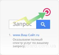 Продвижение сайта в Яндекс и Google от компании VIPSEO
