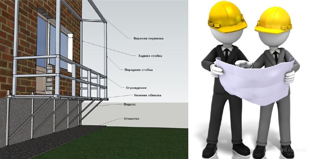 Как пристроить балкон на первом этаже? Строительство с 17