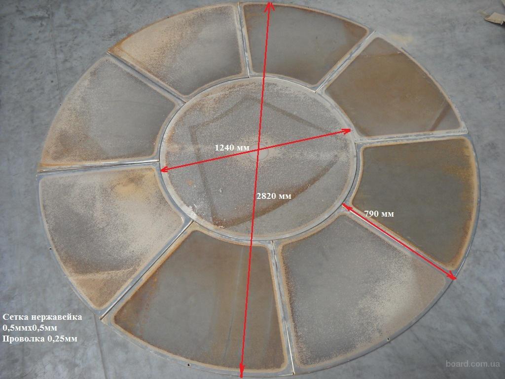 Услуги по ремонту и обслуживанию вибрационного оборудования зарубежных производителей