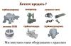 запасные части к компрессору 2ГМ4-1,3/12-250