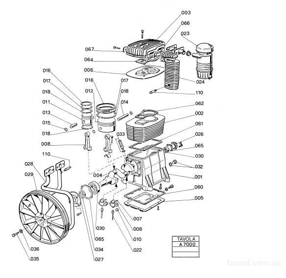 Запчасти компрессора ABAC B 7000