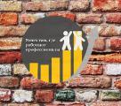 Тренинги в Виннице по продажам, переговорам, управлению персоналом